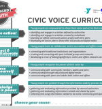 Civic Voice Curriculum